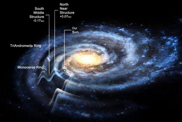 Corrugated Milky Way galaxy